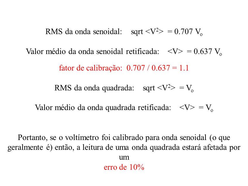 RMS da onda senoidal: sqrt = 0.707 V o Valor médio da onda senoidal retificada: = 0.637 V o fator de calibração: 0.707 / 0.637 = 1.1 RMS da onda quadr