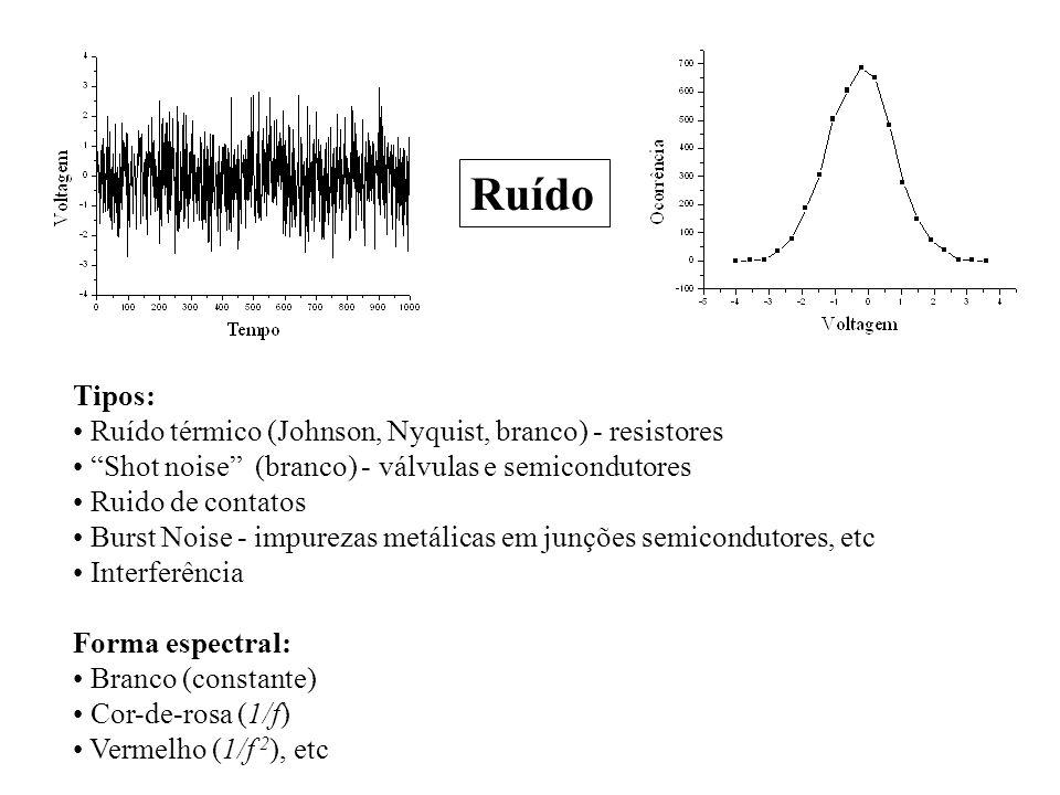 Ruído Tipos: Ruído térmico (Johnson, Nyquist, branco) - resistores Shot noise (branco) - válvulas e semicondutores Ruido de contatos Burst Noise - imp