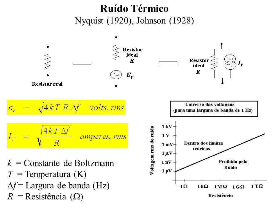 Ruído Térmico Nyquist (1920), Johnson (1928) k = Constante de Boltzmann T = Temperatura (K) f = Largura de banda (Hz) R = Resistência ( )