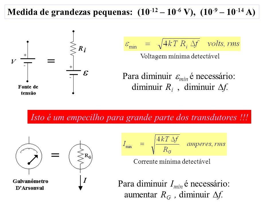 Isto é um empecilho para grande parte dos transdutores !!! Corrente mínima detectável Medida de grandezas pequenas: (10 -12 – 10 -6 V), (10 -9 – 10 -1