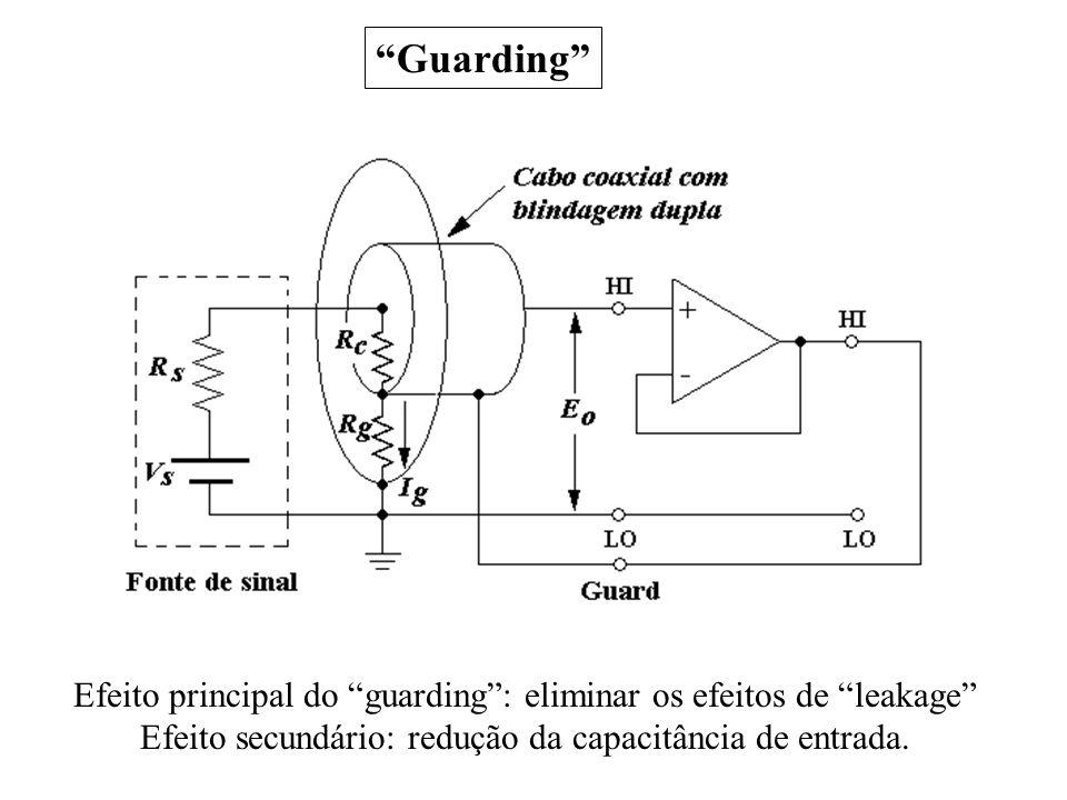 Guarding Efeito principal do guarding: eliminar os efeitos de leakage Efeito secundário: redução da capacitância de entrada.