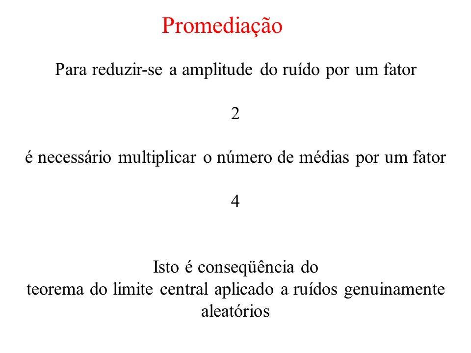 Promediação Para reduzir-se a amplitude do ruído por um fator 2 é necessário multiplicar o número de médias por um fator 4 Isto é conseqüência do teor