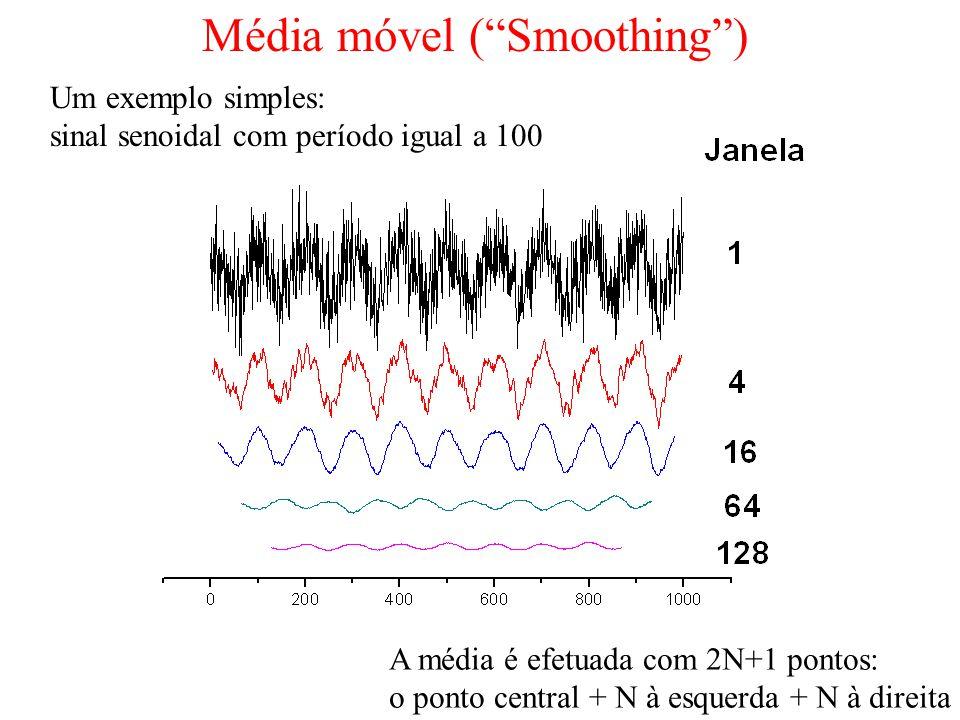 Média móvel (Smoothing) Um exemplo simples: sinal senoidal com período igual a 100 A média é efetuada com 2N+1 pontos: o ponto central + N à esquerda