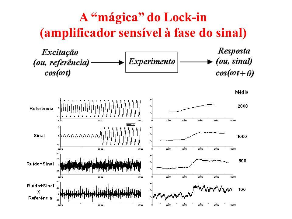 A mágica do Lock-in (amplificador sensível à fase do sinal)