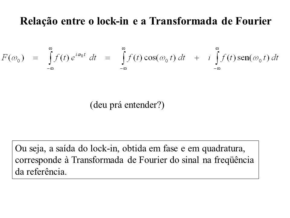 Relação entre o lock-in e a Transformada de Fourier Ou seja, a saída do lock-in, obtida em fase e em quadratura, corresponde à Transformada de Fourier