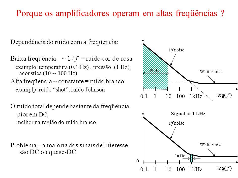 log( f ) 1/f noise 0 White noise Signal at 1 kHz 10 Hz 0.1 1 10 100 1kHz log( f ) 1/f noise White noise 10 Hz 0.1 1 10 100 1kHz Porque os amplificador