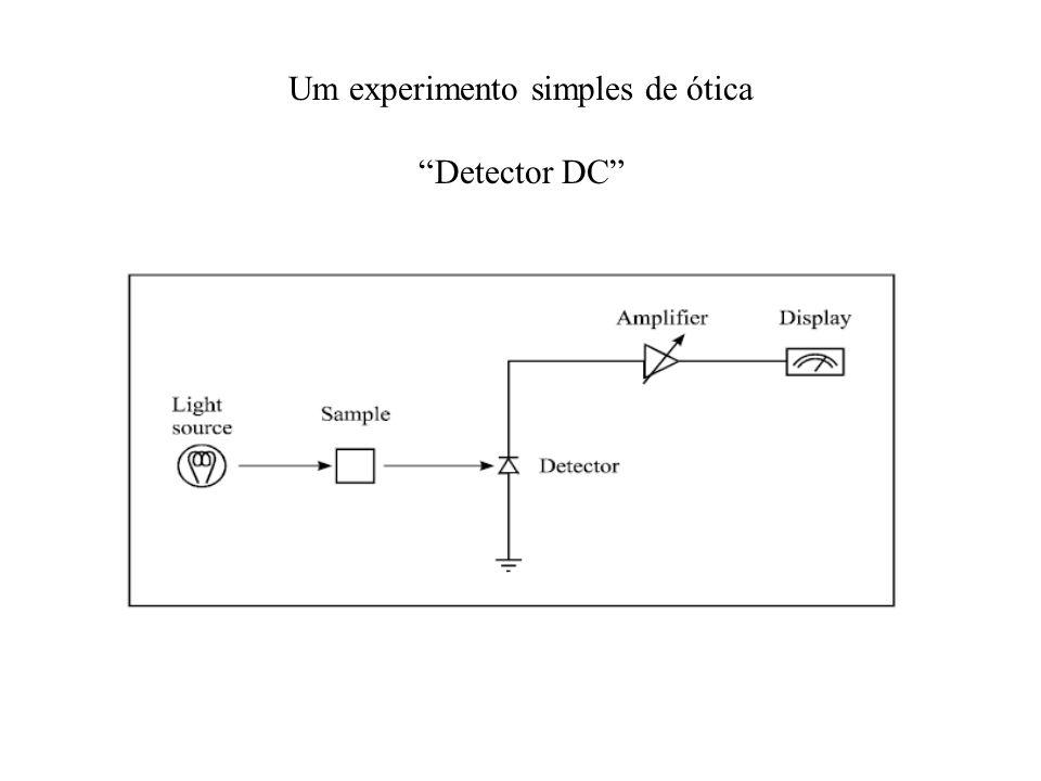 Um experimento simples de ótica Detector DC