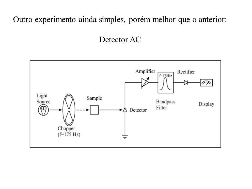 Outro experimento ainda simples, porém melhor que o anterior: Detector AC