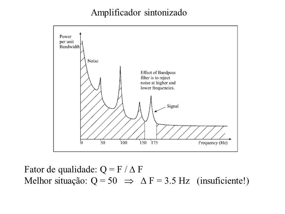 Fator de qualidade: Q = F / F Melhor situação: Q = 50 F = 3.5 Hz (insuficiente!) Amplificador sintonizado