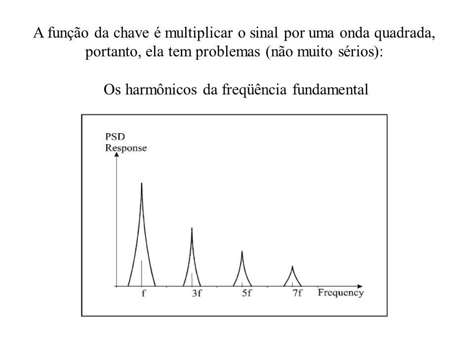 A função da chave é multiplicar o sinal por uma onda quadrada, portanto, ela tem problemas (não muito sérios): Os harmônicos da freqüência fundamental