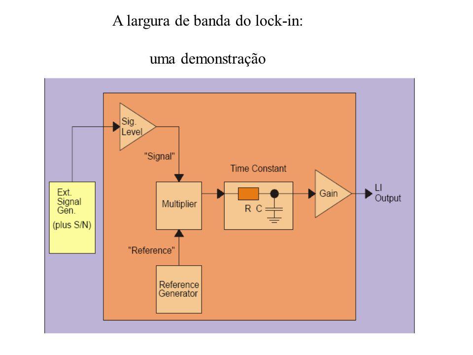A largura de banda do lock-in: uma demonstração