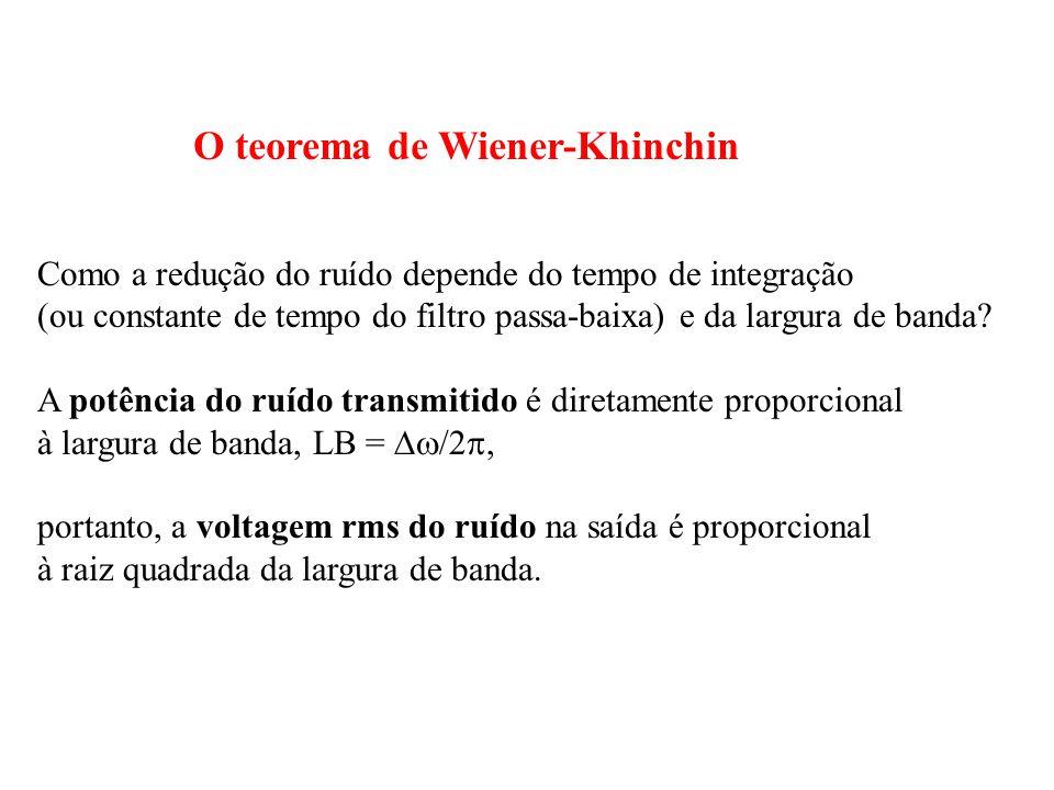 O teorema de Wiener-Khinchin Como a redução do ruído depende do tempo de integração (ou constante de tempo do filtro passa-baixa) e da largura de band