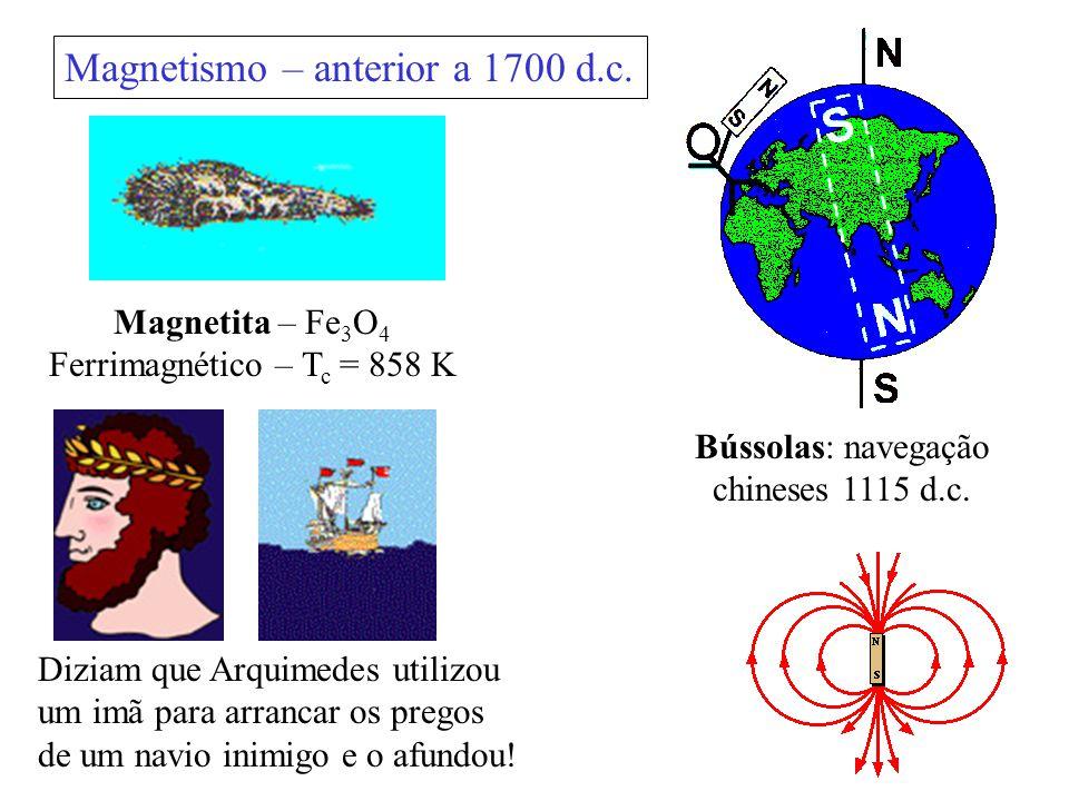 Diziam que Arquimedes utilizou um imã para arrancar os pregos de um navio inimigo e o afundou! Magnetita – Fe 3 O 4 Ferrimagnético – T c = 858 K Magne