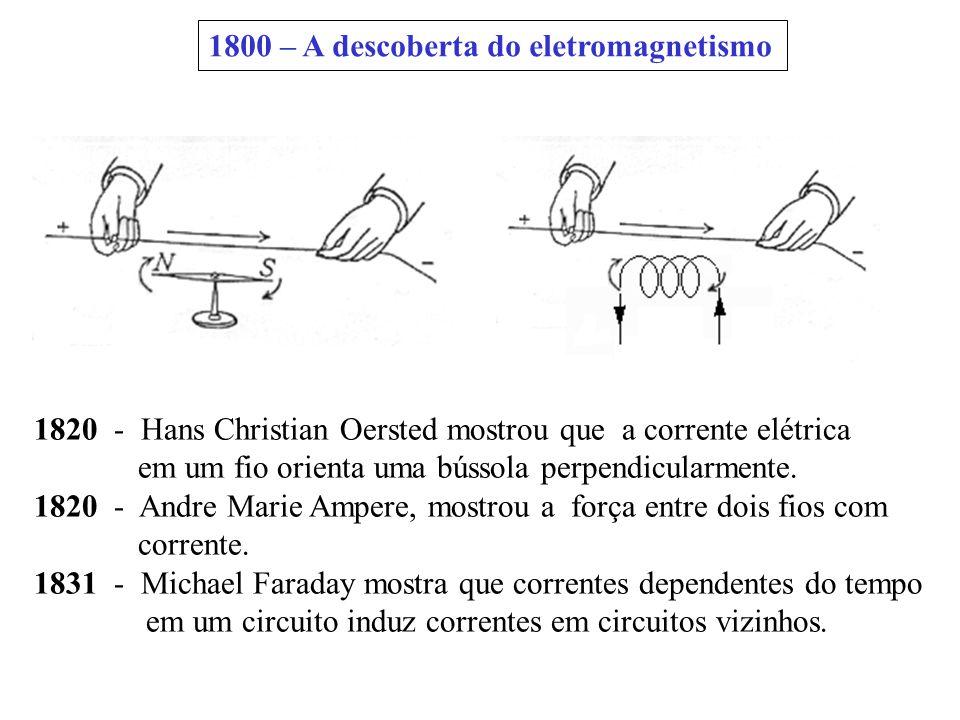 1820 - Hans Christian Oersted mostrou que a corrente elétrica em um fio orienta uma bússola perpendicularmente. 1820 - Andre Marie Ampere, mostrou a f