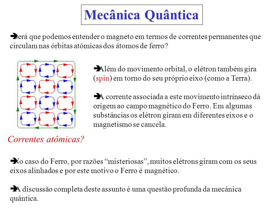 Mecânica Quântica Será que podemos entender o magneto em termos de correntes permanentes que circulam nas órbitas atômicas dos átomos de ferro? Corren