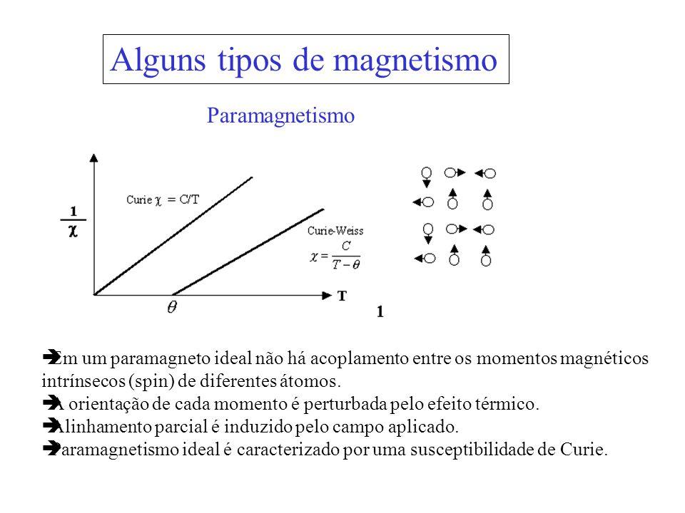 Em um paramagneto ideal não há acoplamento entre os momentos magnéticos intrínsecos (spin) de diferentes átomos. A orientação de cada momento é pertur