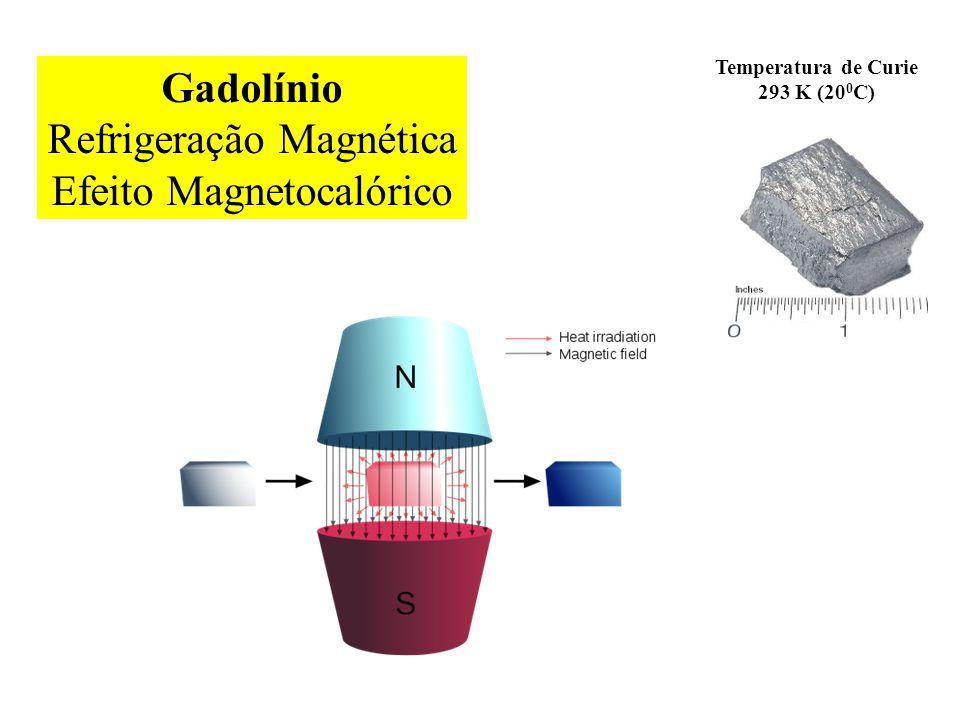 Gadolínio Refrigeração Magnética Efeito Magnetocalórico Temperatura de Curie 293 K (20 0 C)
