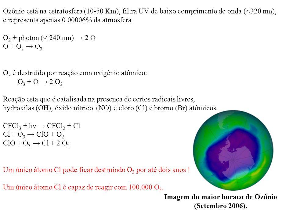 Ozônio está na estratosfera (10-50 Km), filtra UV de baixo comprimento de onda (<320 nm), e representa apenas 0.00006% da atmosfera. O 2 + photon (< 2