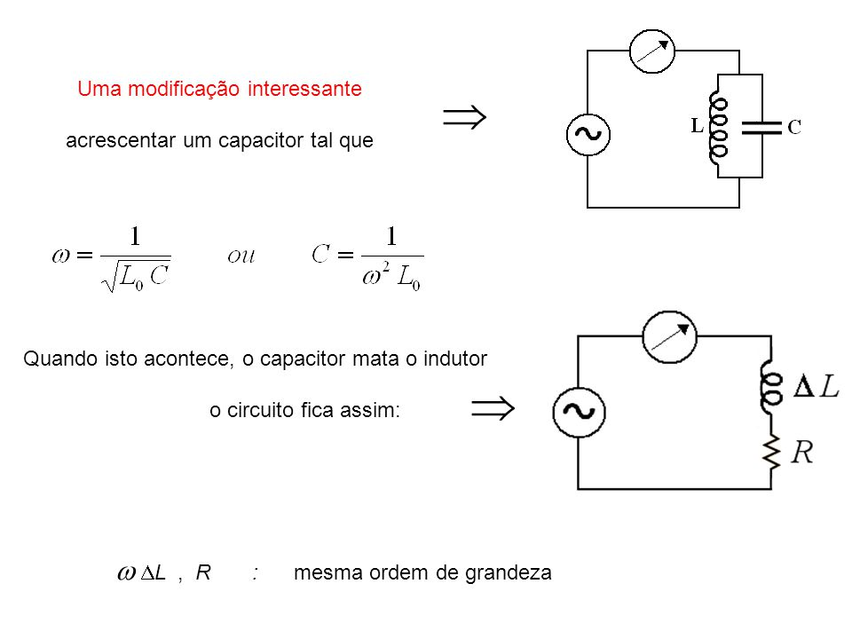 Um conceito importante: a teoria da Resposta Linear A magnetização da amostra é a resposta ao campo de excitação Parte imaginária Absorção (ou componente em quadratura) Parte real Dispersão (ou componente em fase)