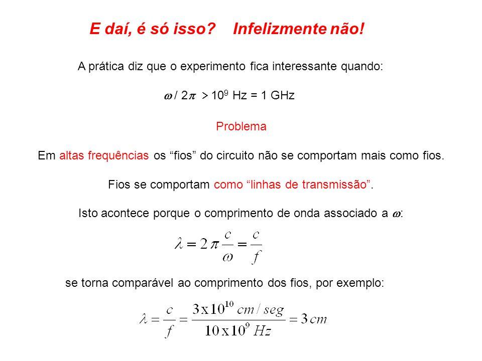 Alguns tipos de magnetismo Ferromagnetismo Antiferromagnetismo Apresentam magnetização espontânea (M existe mesmo na ausência de H o )