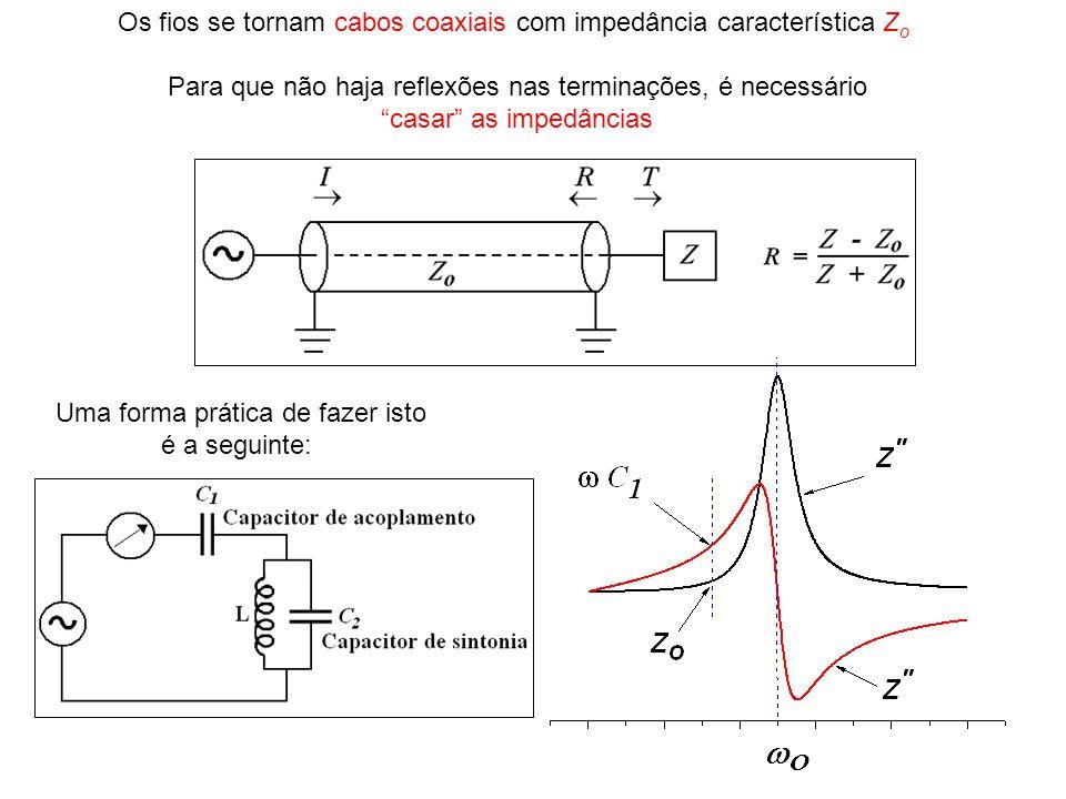 Drago, Physical Methods for Chemists Espectros hiperfinos: 63 Cu 2+ em bis-salicylaldimine Um espectro com 4 grupos de linhas resulta da interaçào do spin eletrônico com o spin nuclear do 63 Cu (I = 3/2).
