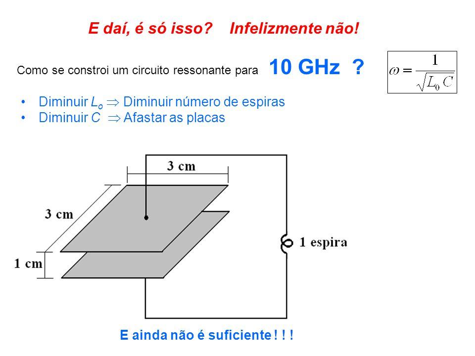 Este é o desenho prático de uma Cavidade de Microondas (uma caixinha condutora com um furinho)