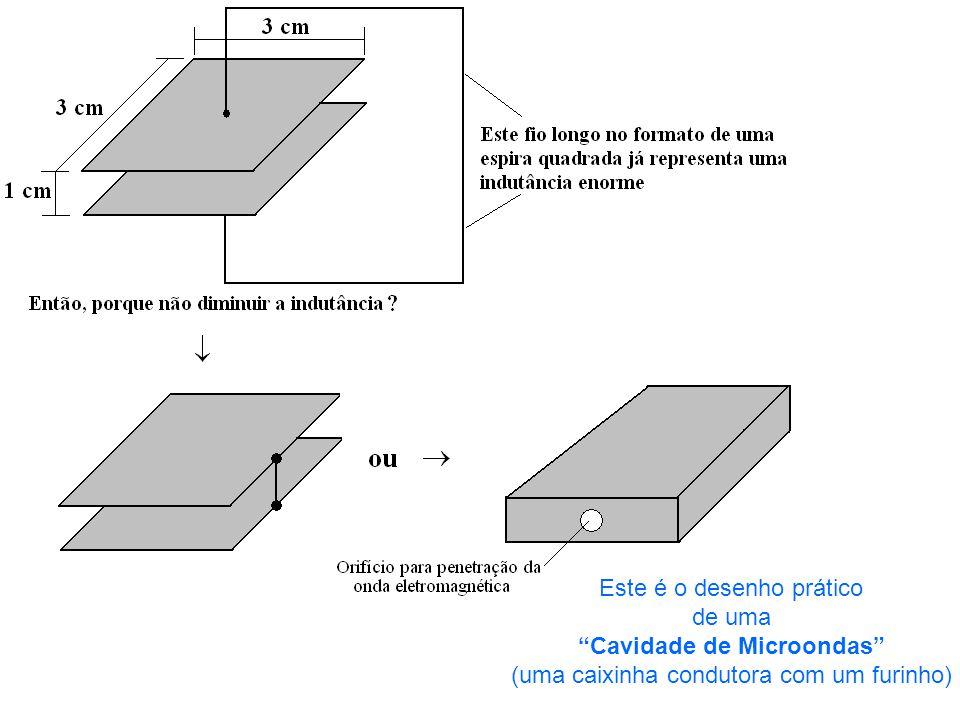 A cavidade de microondas BandaFrequência (GHz) H 0 (para g = 2) X9.53.2 cm3400 Gauss Q358.5 mm12500 G K231.3 cm8200 G L1 - 215 cm540 G S2 – 410 cm1070 G W950.32 cm33940 G