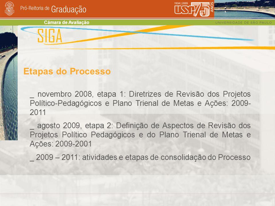 Etapas do Processo _ novembro 2008, etapa 1: Diretrizes de Revisão dos Projetos Político-Pedagógicos e Plano Trienal de Metas e Ações: 2009- 2011 _ agosto 2009, etapa 2: Definição de Aspectos de Revisão dos Projetos Político Pedagógicos e do Plano Trienal de Metas e Ações: 2009-2001 _ 2009 – 2011: atividades e etapas de consolidação do Processo Câmara de Avaliação