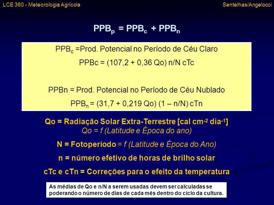 PPB p = PPB c + PPB n PPB c =Prod. Potencial no Período de Céu Claro PPBc = (107,2 + 0,36 Qo) n/N cTc PPBn = Prod. Potencial no Período de Céu Nublado