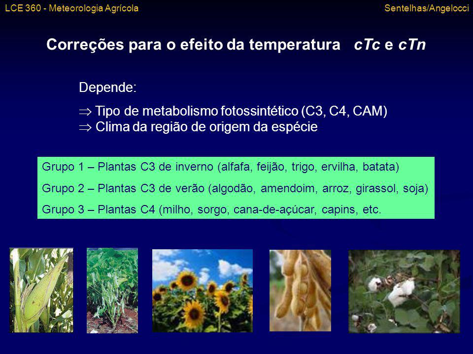 Correções para o efeito da temperatura cTc e cTn Depende: Tipo de metabolismo fotossintético (C3, C4, CAM) Clima da região de origem da espécie Grupo