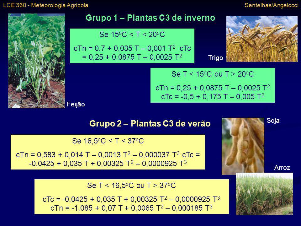 Grupo 1 – Plantas C3 de inverno Se 15 o C < T < 20 o C cTn = 0,7 + 0,035 T – 0,001 T 2 cTc = 0,25 + 0,0875 T – 0,0025 T 2 Se T 20 o C cTn = 0,25 + 0,0
