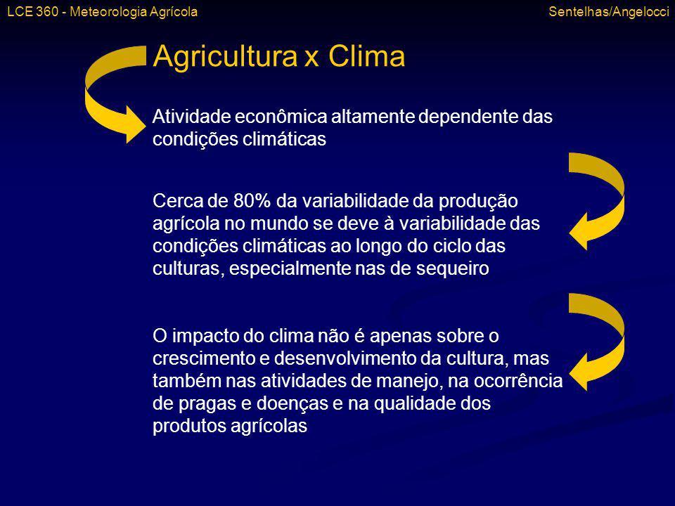Agricultura x Clima Atividade econômica altamente dependente das condições climáticas Cerca de 80% da variabilidade da produção agrícola no mundo se d
