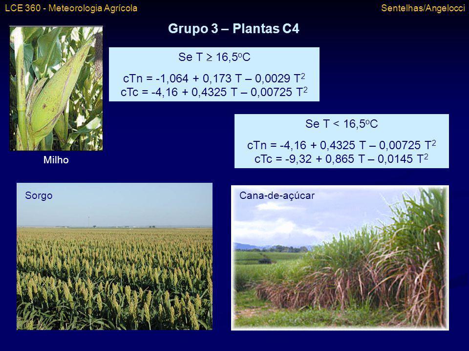 Grupo 3 – Plantas C4 Se T 16,5 o C cTn = -1,064 + 0,173 T – 0,0029 T 2 cTc = -4,16 + 0,4325 T – 0,00725 T 2 Se T < 16,5 o C cTn = -4,16 + 0,4325 T – 0