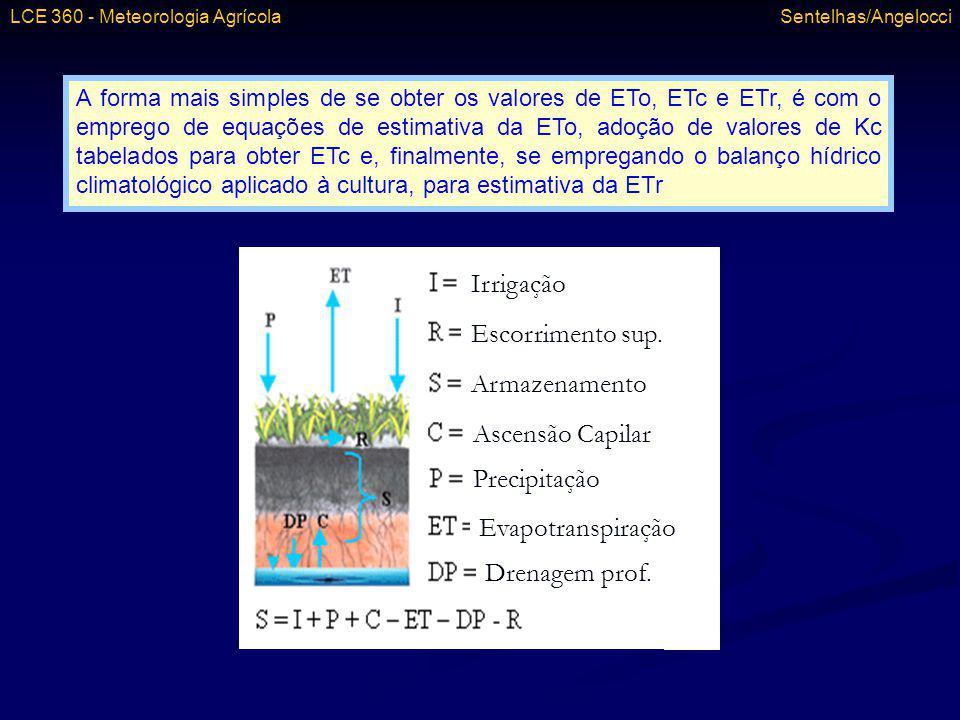 A forma mais simples de se obter os valores de ETo, ETc e ETr, é com o emprego de equações de estimativa da ETo, adoção de valores de Kc tabelados par
