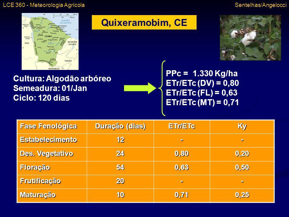 Quixeramobim, CE Cultura: Algodão arbóreo Semeadura: 01/Jan Ciclo: 120 dias PPc = 1.330 Kg/ha ETr/ETc (DV) = 0,80 ETr/ETc (FL) = 0,63 ETr/ETc (MT) = 0