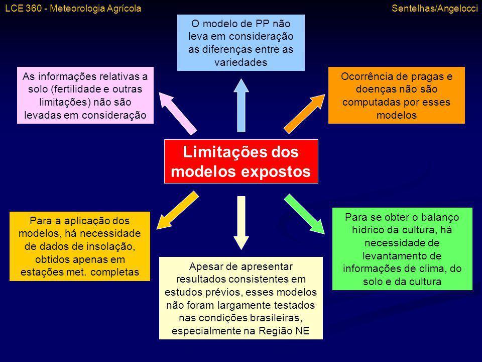 Limitações dos modelos expostos O modelo de PP não leva em consideração as diferenças entre as variedades As informações relativas a solo (fertilidade
