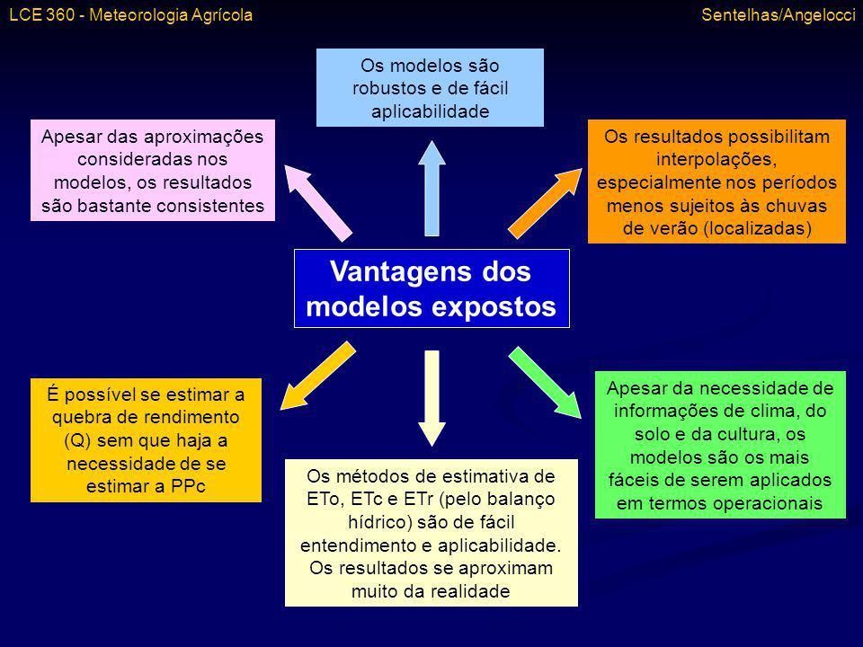 Vantagens dos modelos expostos Os modelos são robustos e de fácil aplicabilidade Apesar das aproximações consideradas nos modelos, os resultados são b