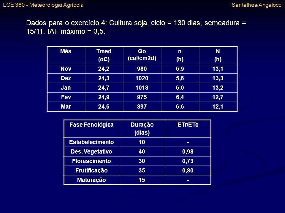 LCE 360 - Meteorologia Agrícola Sentelhas/Angelocci Dados para o exercício 4: Cultura soja, ciclo = 130 dias, semeadura = 15/11, IAF máximo = 3,5. Mês