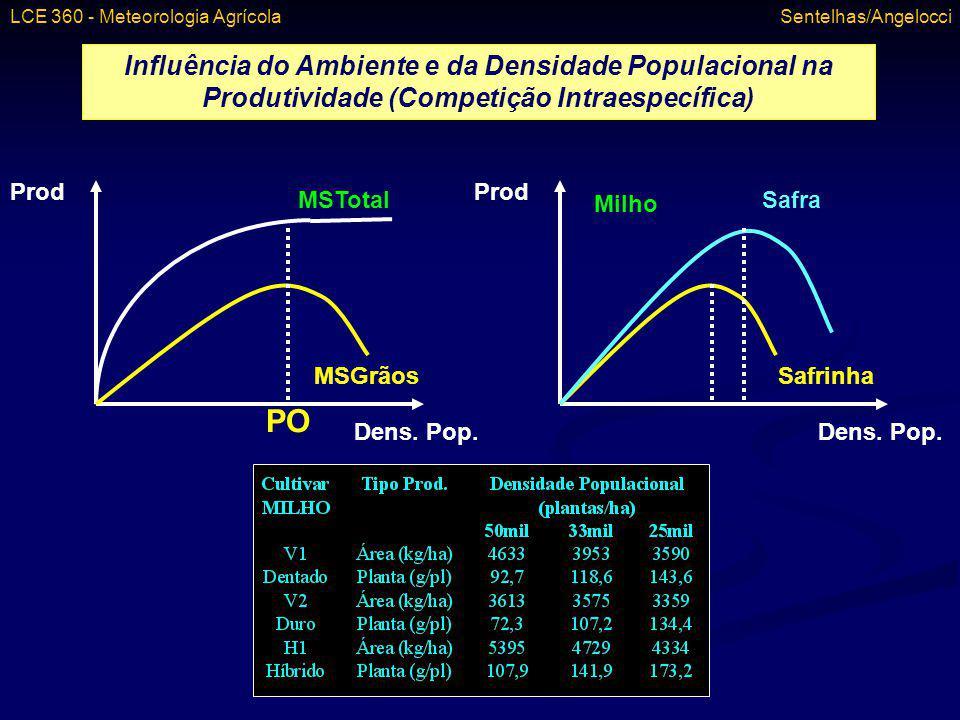 Influência do Ambiente e da Densidade Populacional na Produtividade (Competição Intraespecífica) Prod Dens. Pop. MSTotal MSGrãos PO Prod Dens. Pop. Sa