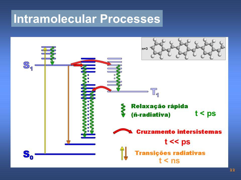 22 Intramolecular Processes t < ps t < ns t << ps