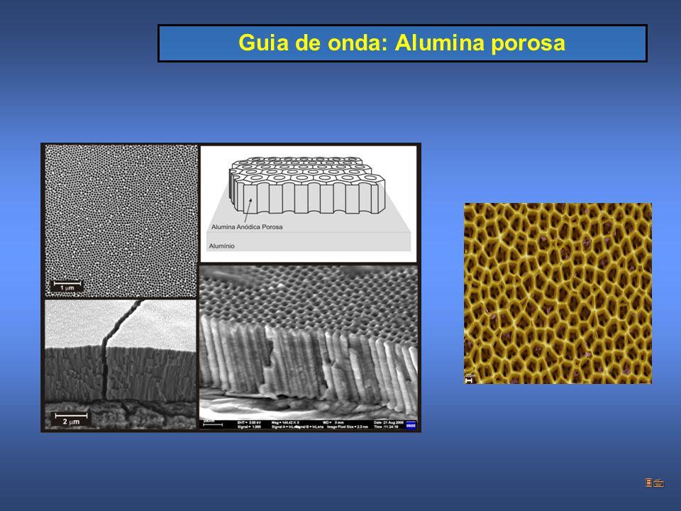 37 Guia de onda: Alumina porosa