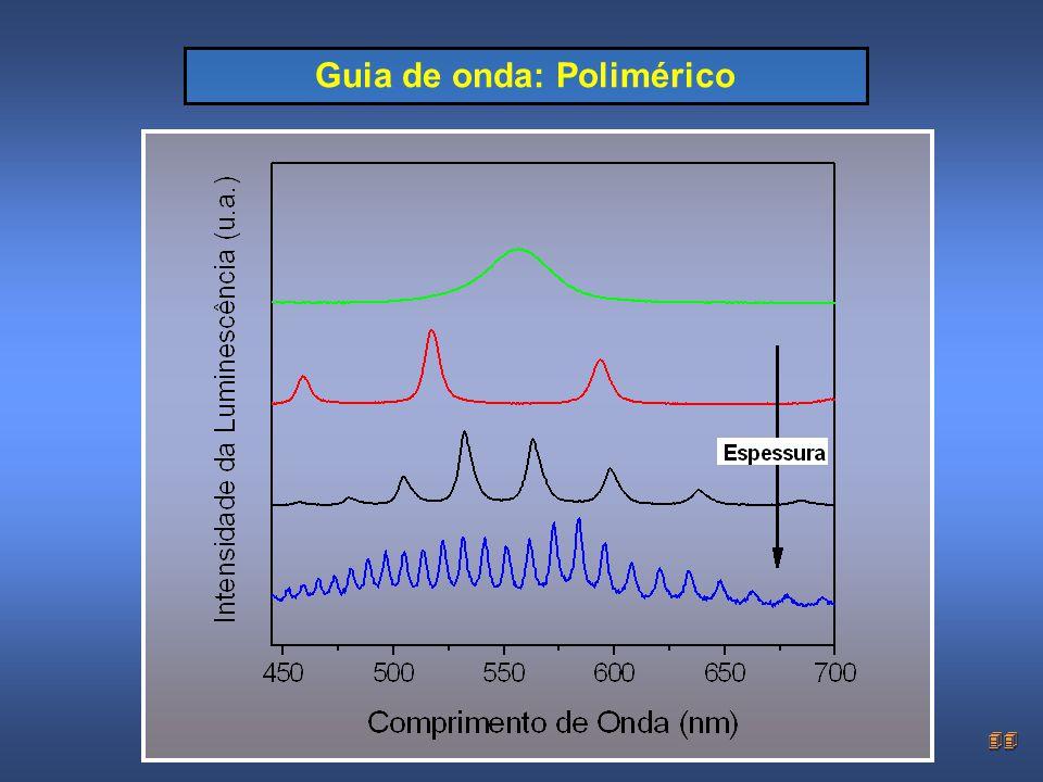 44 Guia de onda: Polimérico