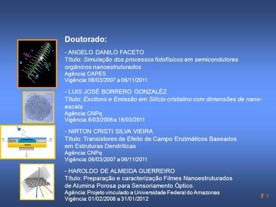 49 Doutorado: - ANGELO DANILO FACETO Título: Simulação dos processos fotofísicos em semicondutores orgânicos nanoestruturados Agência: CAPES Vigência: 06/03/2007 a 06/11/2011 - LUIS JOSÉ BORRERO GONZALÉZ Título: Éxcitons e Emissão em Silício cristalino com dimensões de nano- escala Agência: CNPq Vigência: 6/03/2006 a 16/03/2011 - NIRTON CRISTI SILVA VIEIRA Título: Transistores de Efeito de Campo Enzimáticos Baseados em Estruturas Dendríticas Agência: CNPq Vigência: 06/03/2007 a 06/11/2011 - HAROLDO DE ALMEIDA GUERREIRO Título: Preparação e caracterização Filmes Nanoestruturados de Alumina Porosa para Sensoriamento Óptico.