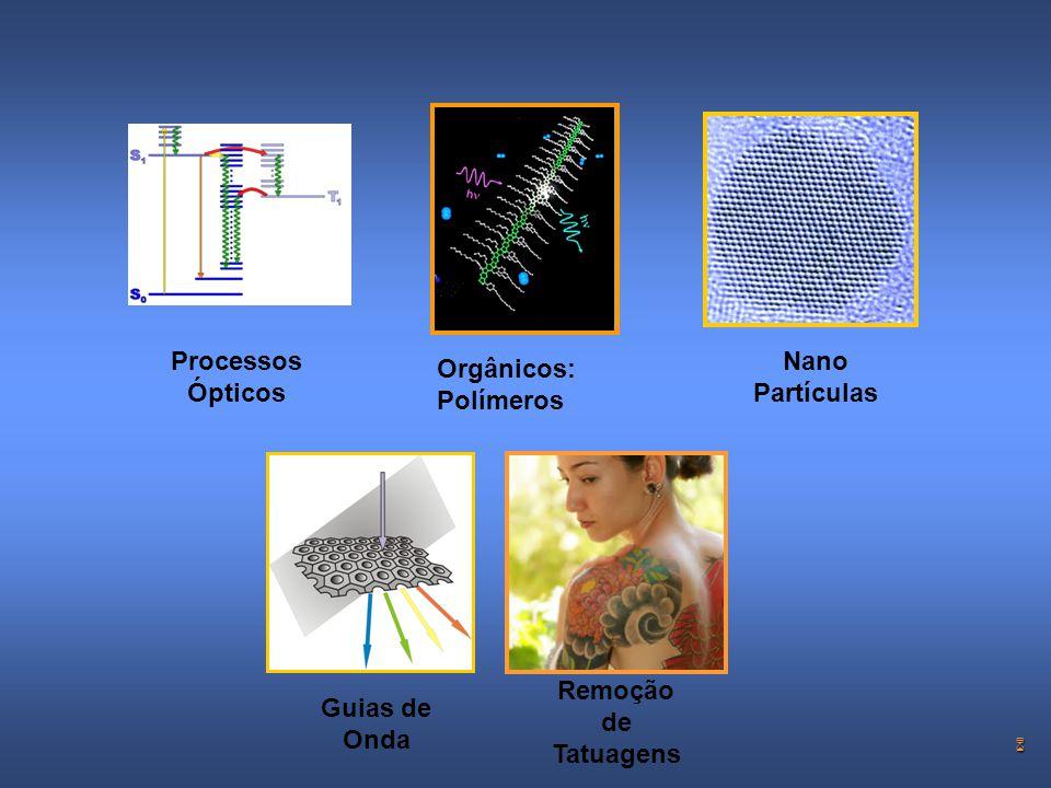 6 Orgânicos: Polímeros Nano Partículas Guias de Onda Processos Ópticos Remoção de Tatuagens