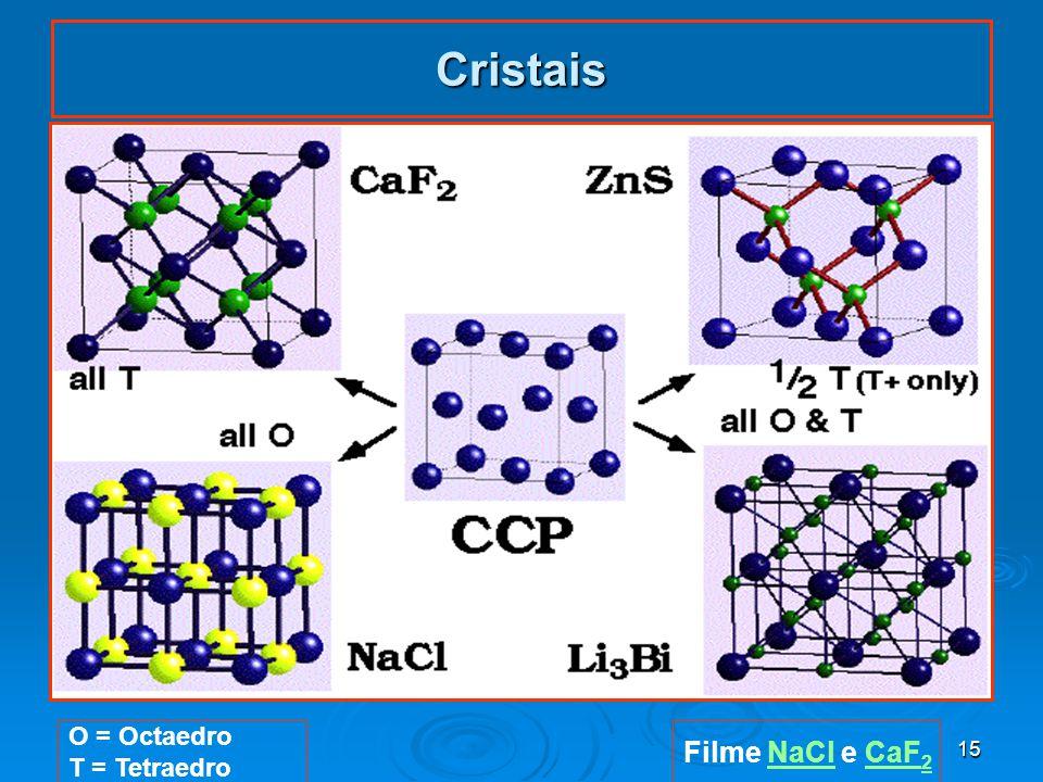 15 Cristais O = Octaedro T = Tetraedro Filme NaCl e CaF 2NaClCaF 2