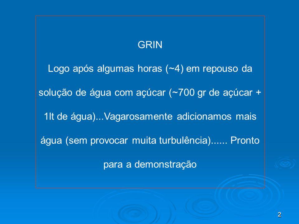 3 Grin = Gradient Index