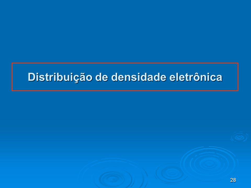 28 Distribuição de densidade eletrônica