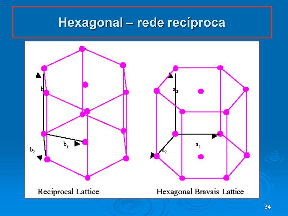 34 Hexagonal – rede recíproca