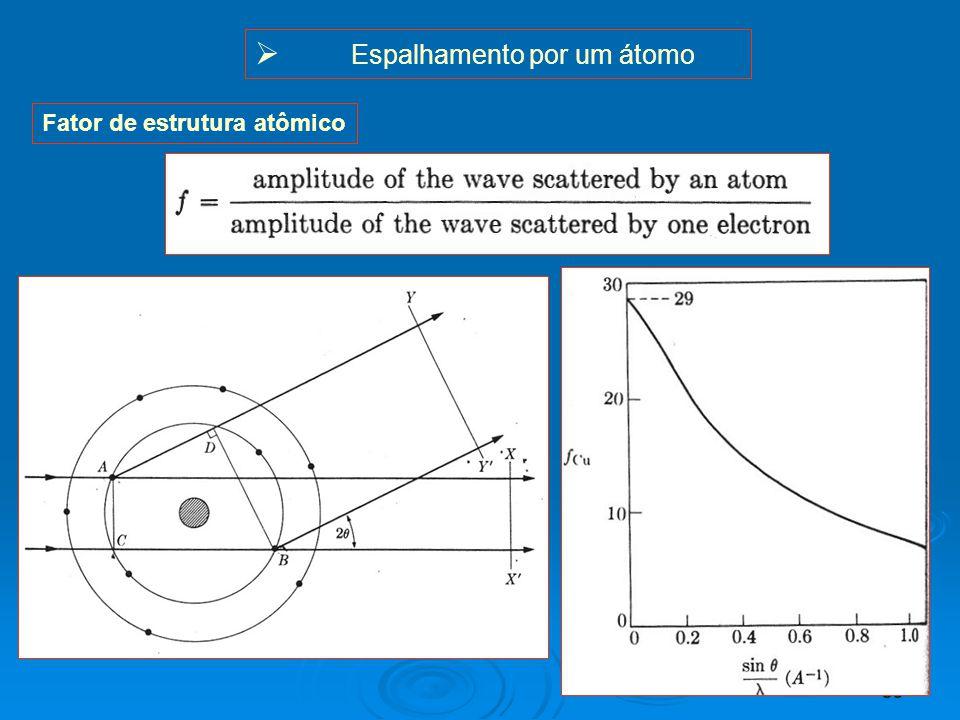 39 Espalhamento por um átomo Fator de estrutura atômico