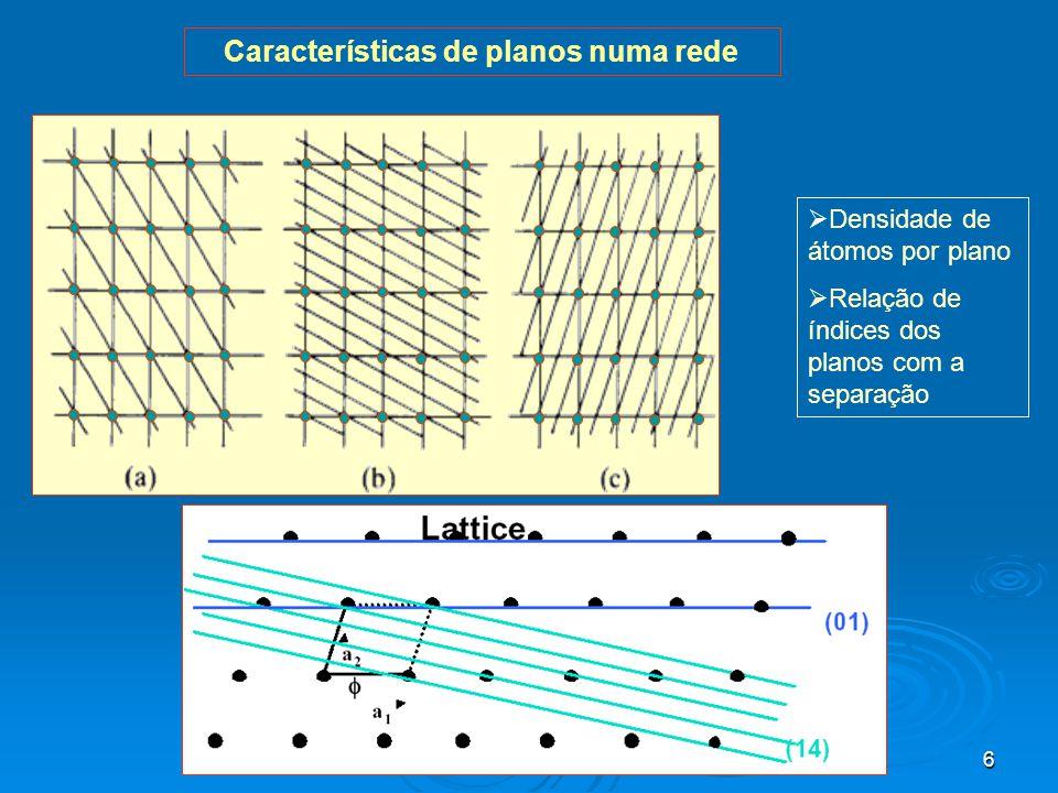 6 Características de planos numa rede Densidade de átomos por plano Relação de índices dos planos com a separação